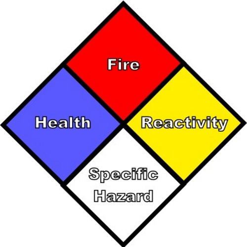 Hazard Diamond: Chemical Safety Codes Images